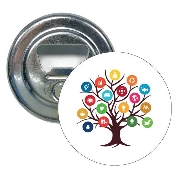 abridor redondo ods sdg desarrollo sostenible arbol 17 medidas #2