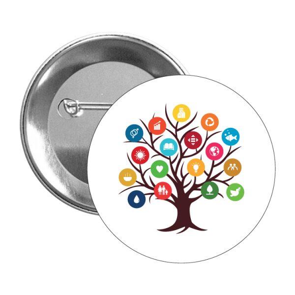 chapa ods sdg desarrollo sostenible arbol 17 medidas #2
