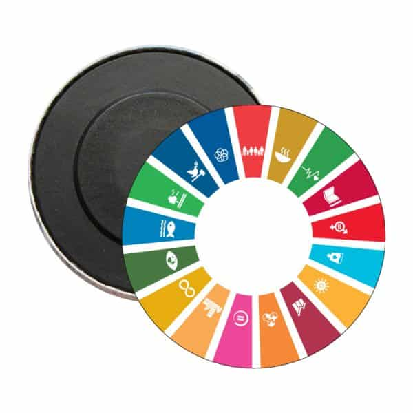 iman redondo ods sdg desarrollo sostenible 17 medidas agenda 2030 #2