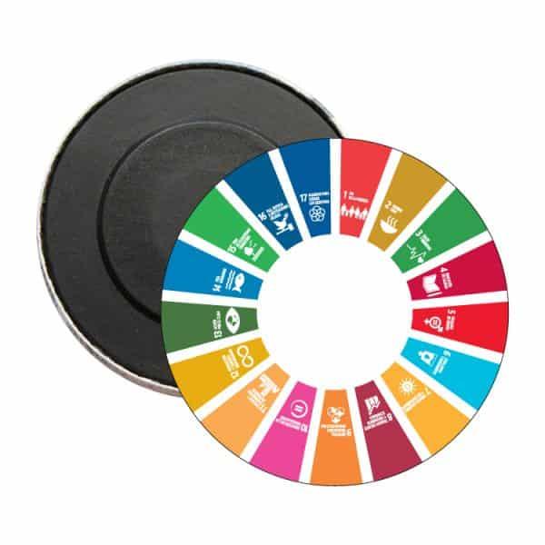 iman redondo ods sdg desarrollo sostenible 17 medidas agenda 2030